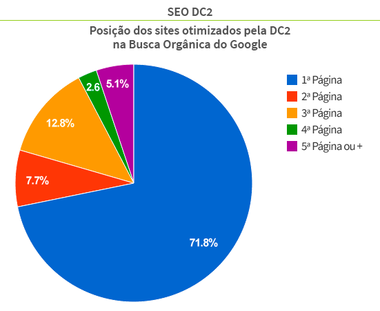 graph_SEO_set2013